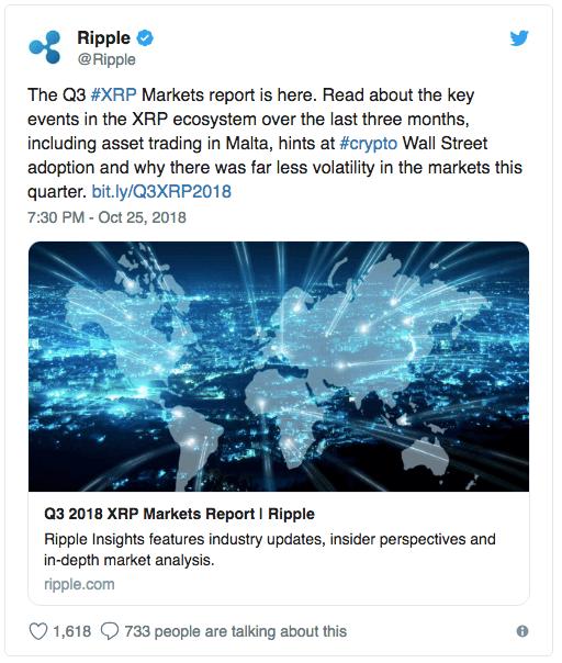 Финансовый отчет Ripple: значительный рост продаж XRP в третьем квартале