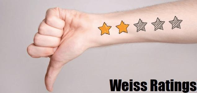 Weiss Ratings: инвестировать в эти 4 криптовалюты нельзя