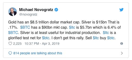 Майкл Новограц: продай Litecoin (LTC) и купи Bitcoin (BTC)