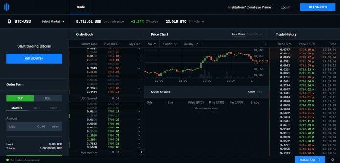 Обзор торговой платформы Coinbase Pro