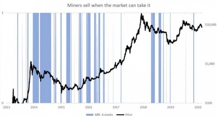 майнеры BTC монеты продажа