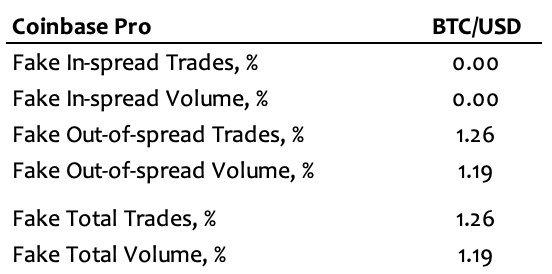 объемы торгов