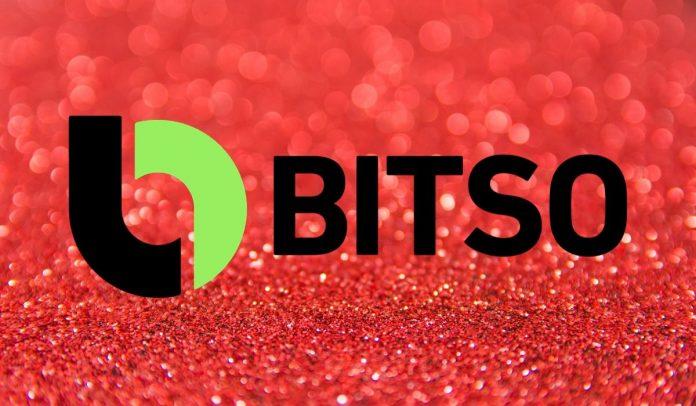 Компания Bitso